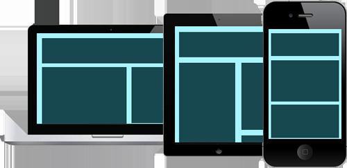 Resonsive webdesign